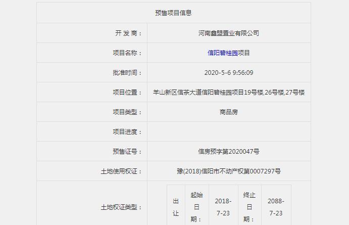 信阳碧桂园项目19B/26B/27B预售信息公示